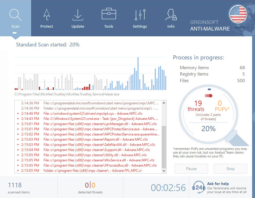 GridinSoft Anti-Malware - Virus Detection